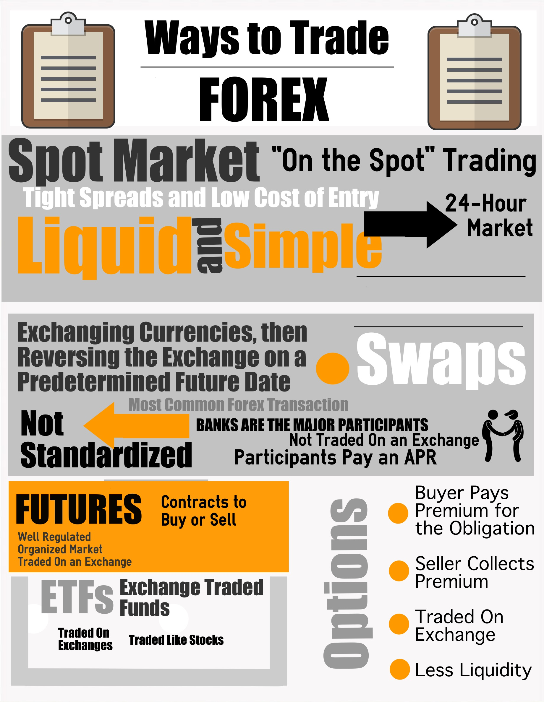 How do people trade forex